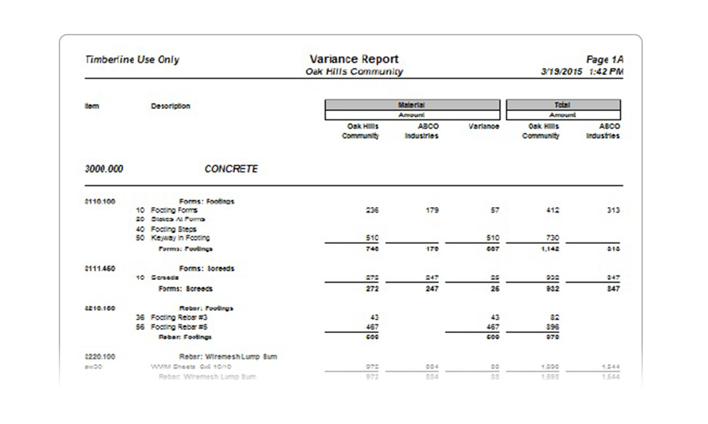 Compare estimates side by side either onscreen or from a printed report.