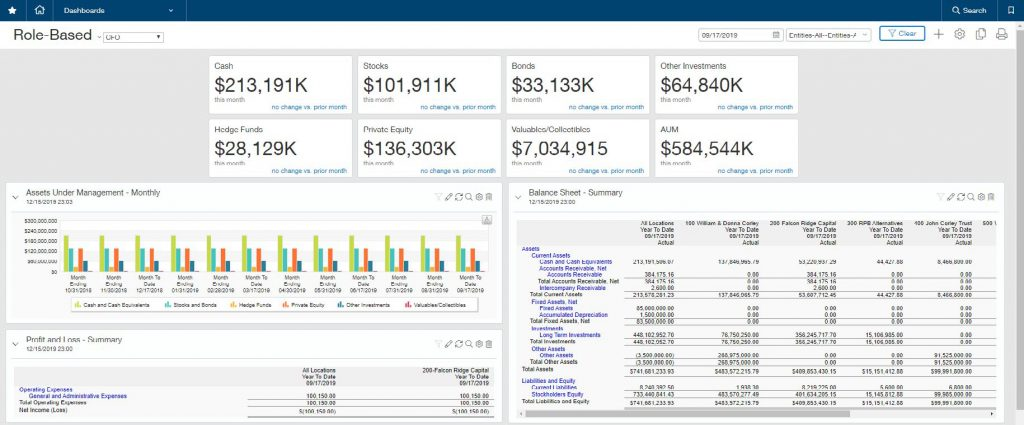 Sage Intacct Role-Based Financial Dashboards