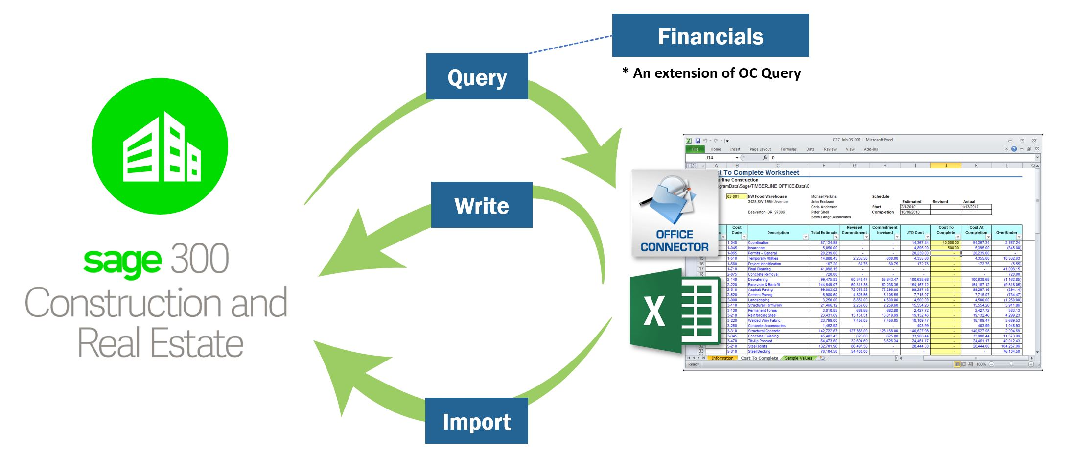 Sage Office Connector Suite Overview